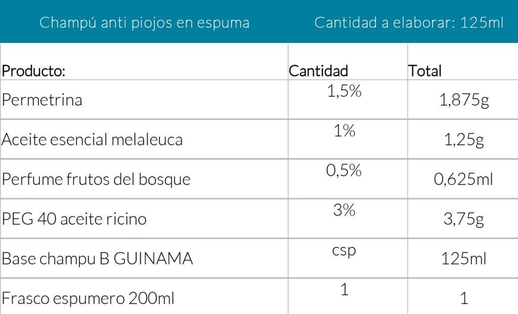 Champú-fórmula-B-Laboratorios-GUINAMA