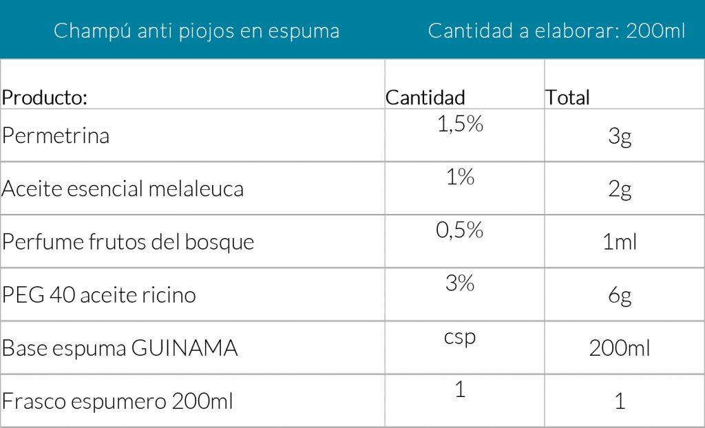 Champú-formula-Laboratorios-GUINAMA