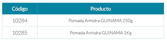 formatos-Pomada-Anhidra-Laboratorios-GUINAMA
