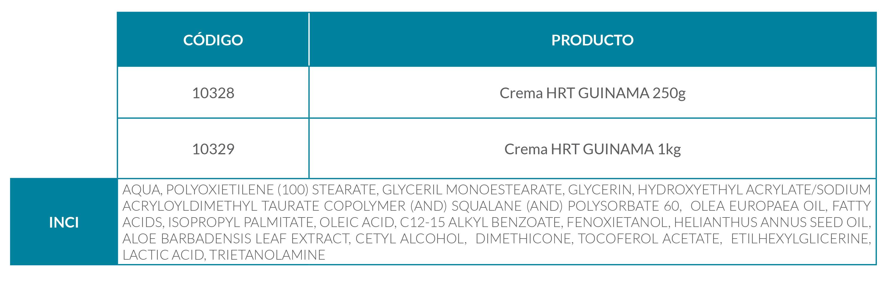 HRT crema específica Terapia Hormonal de Reemplazo