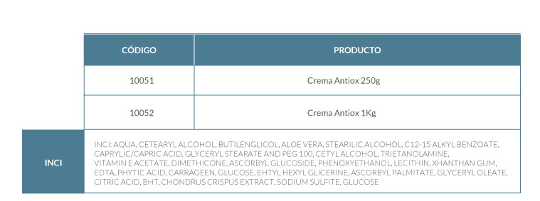tabla_antiox-crema